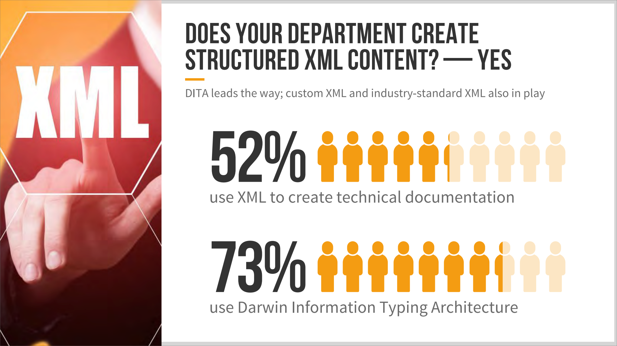 XML usage and tools