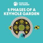 Keyhole Garden eBook Cover