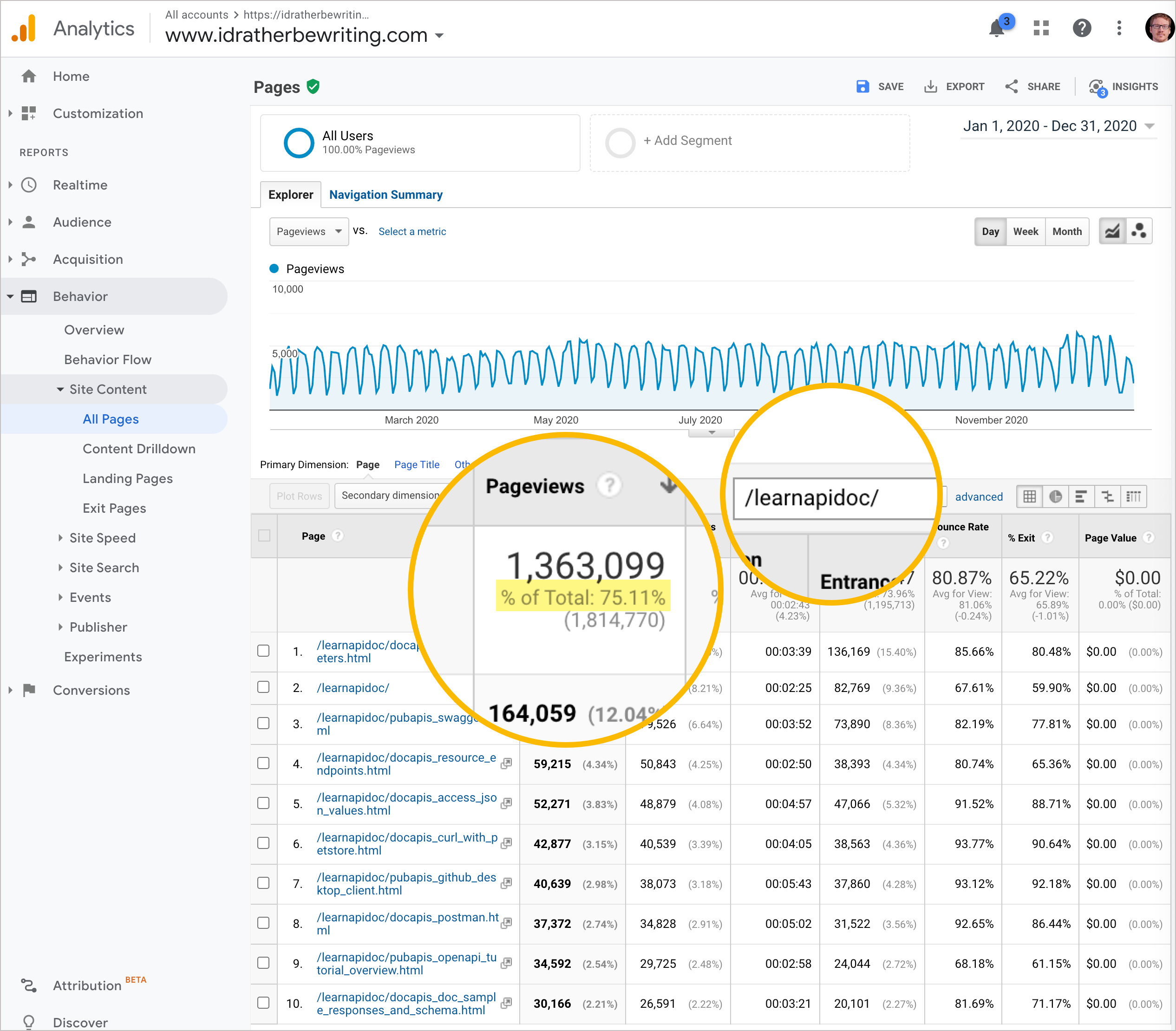 API documentation traffic