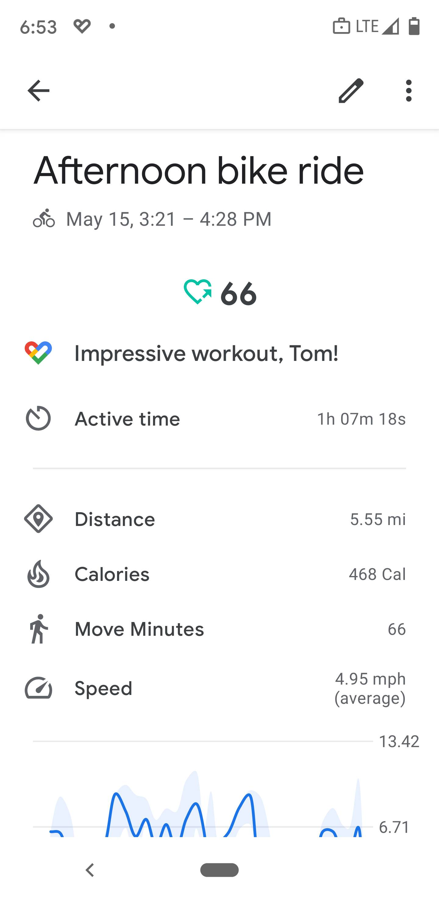 Google Fit, normal reading