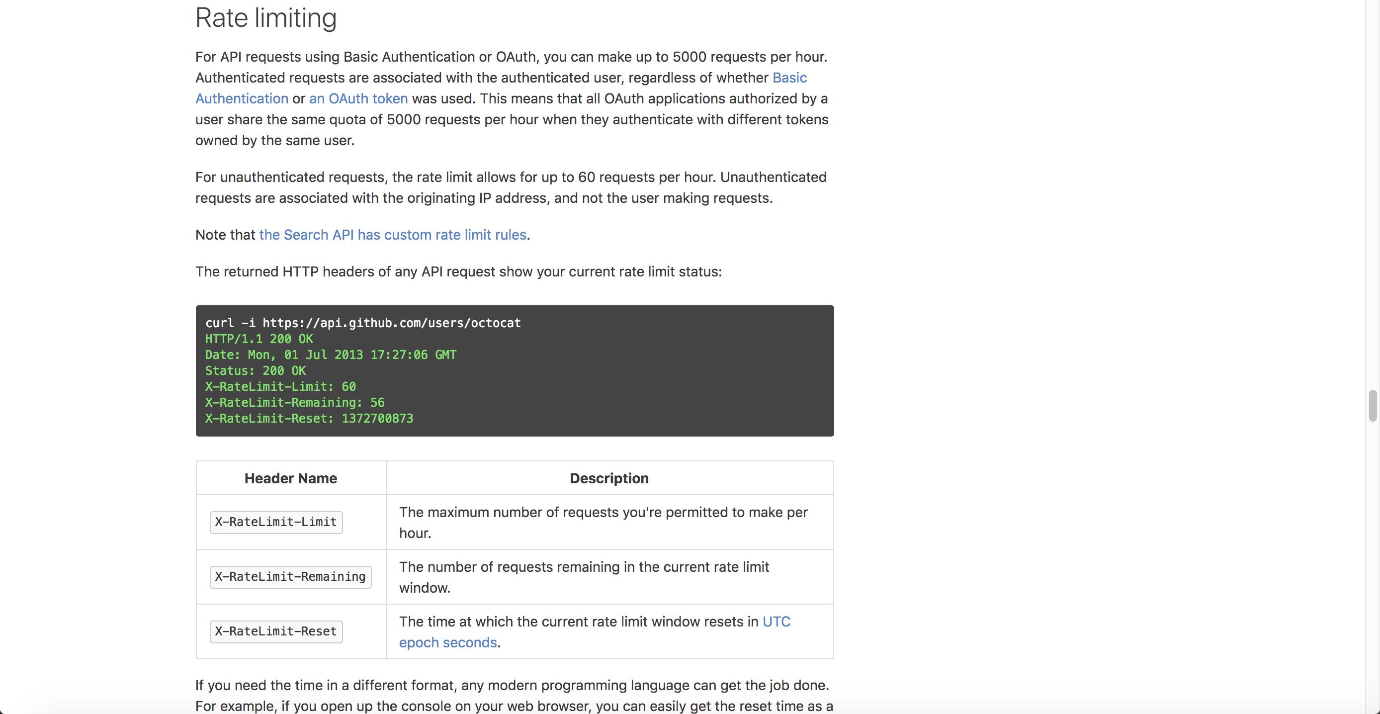 GitHub rate limiting