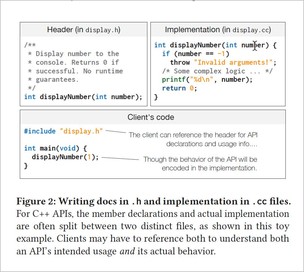 Header files versus implementation files