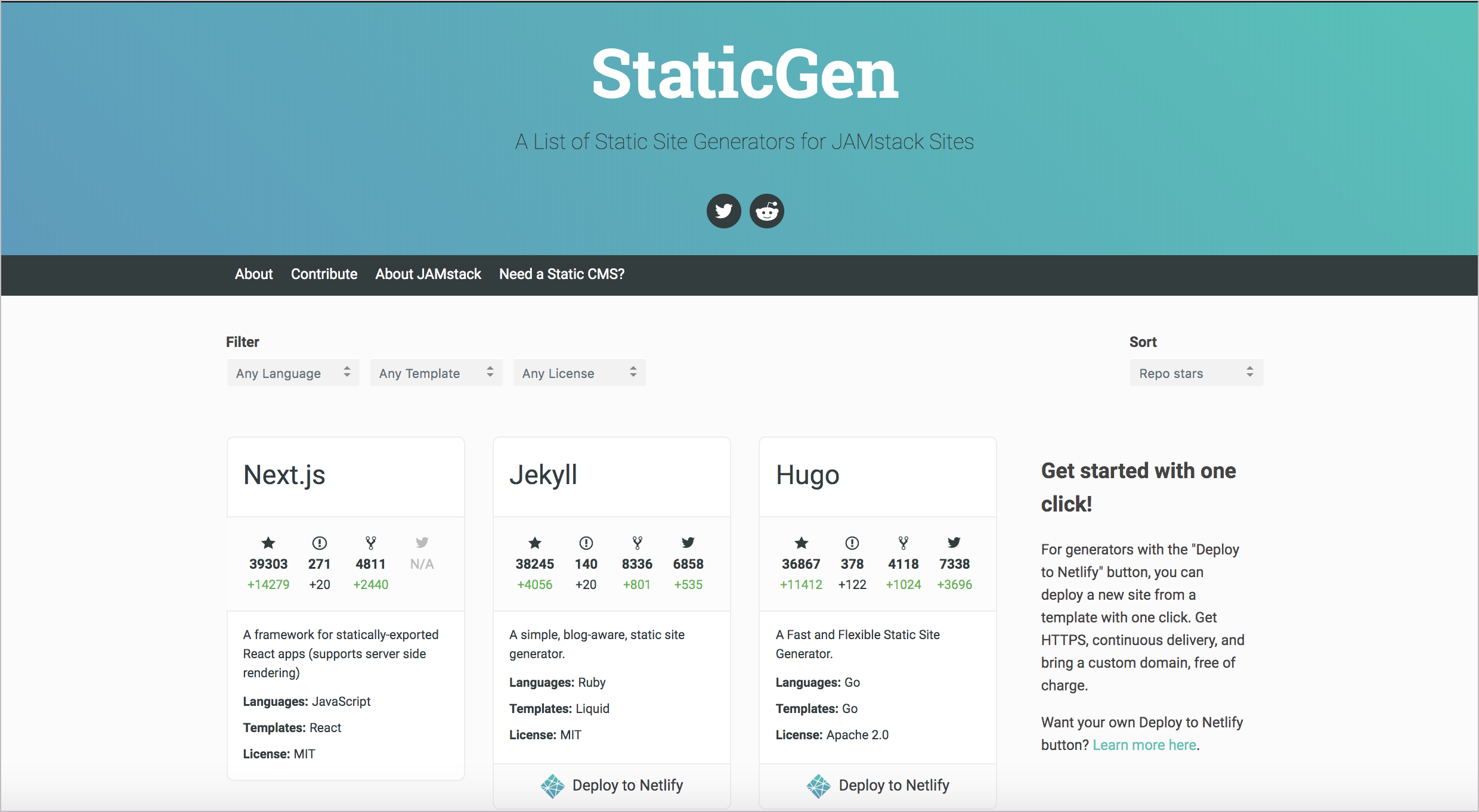 Top static site generators