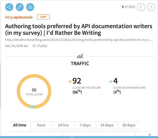 bitly_authoring_tools2