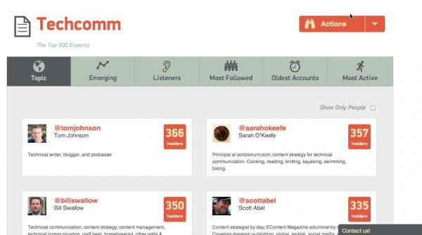 Top #techcomm influencers report in Little Bird