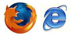 IE and Firefox browsers have CSS discrepancies