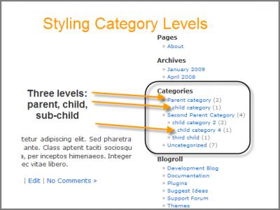 Styling Categories in WordPress