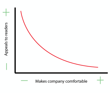 The corporate blogging paradox