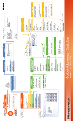 Crazy Workflow (Microsoft)