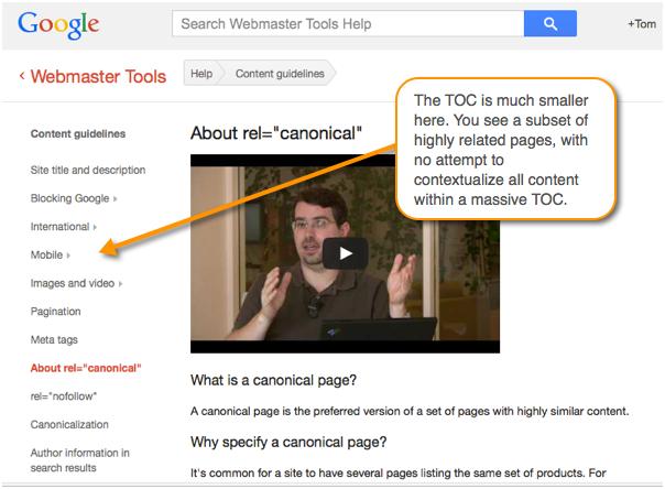Google TOC