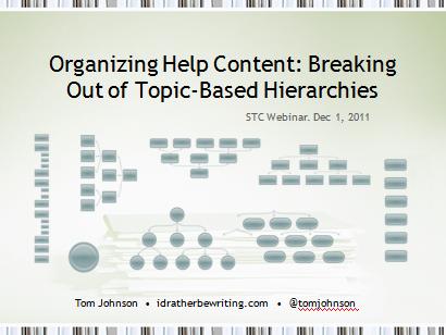 Organizing Content / Findability Webinar