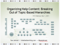 Organizing Help Content
