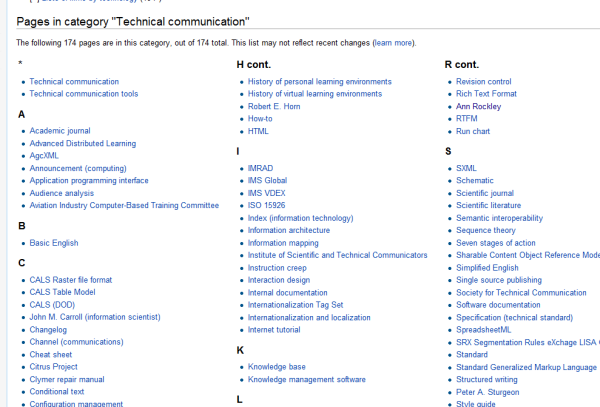 All topics on technical communication on wikipedia