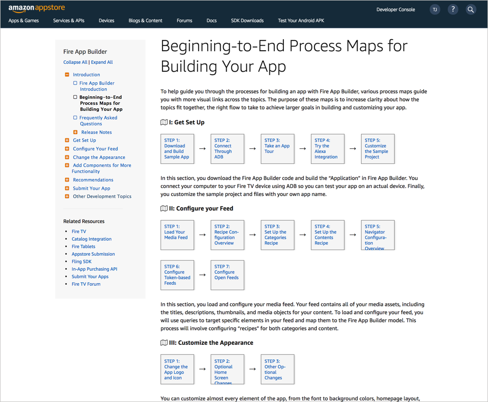Multiple process maps