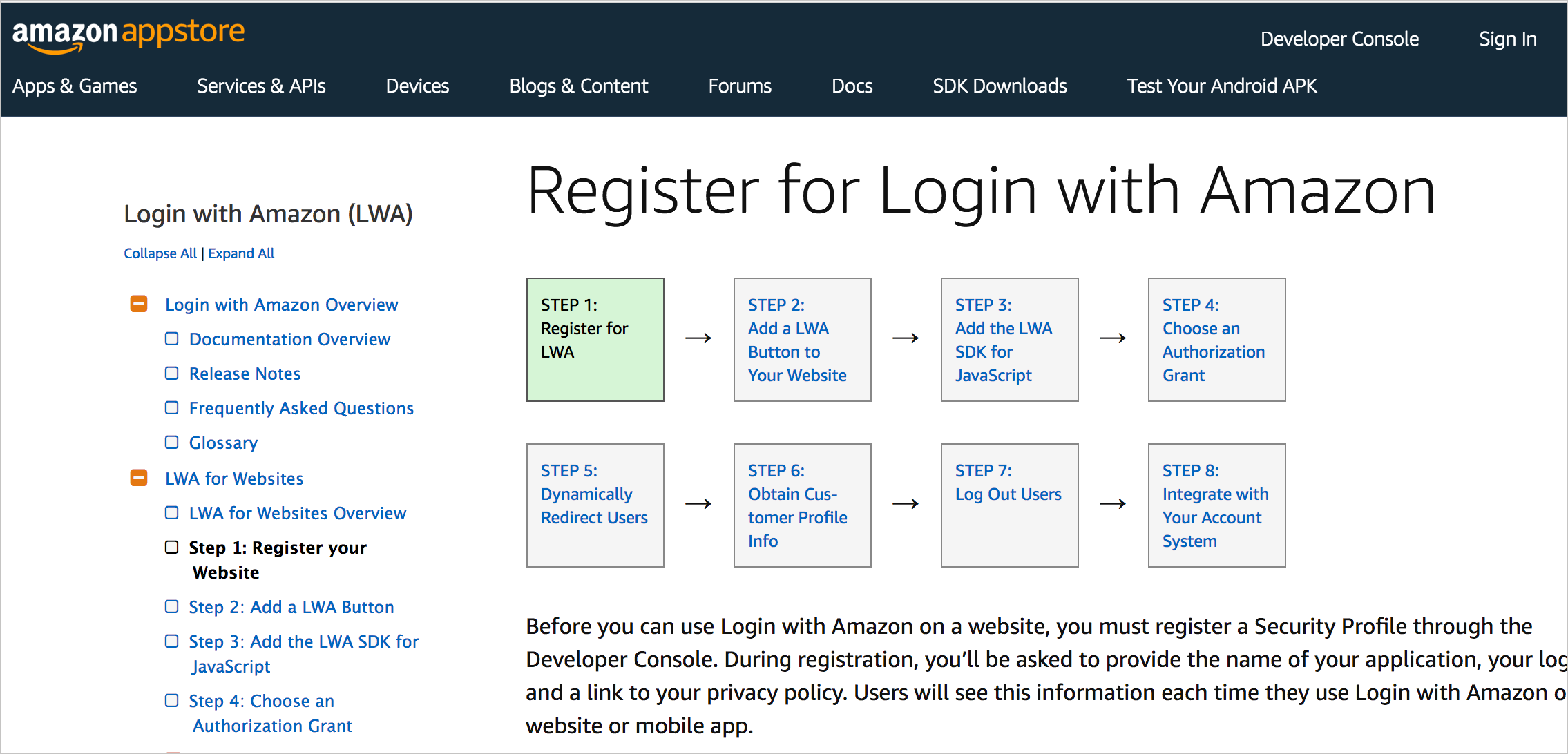 Login with Amazon map