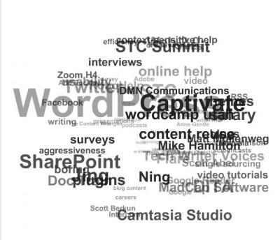 A rotating WordPress tag cloud