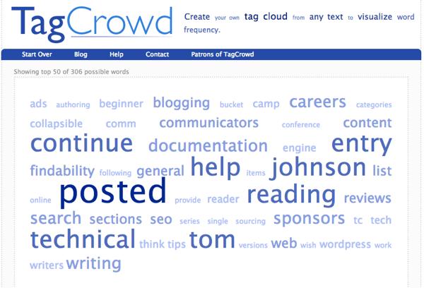keywords from tagcrowd