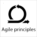 How to apply agile processes to manage your life's projects