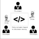 What is the ideal tool for developer documentation environments?