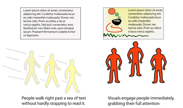 Visuals engage users