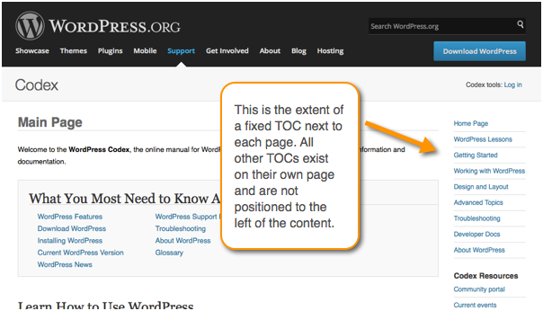 wordpress table of contents and navigation model