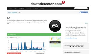 EA down? Current outages and problems | Downdetector