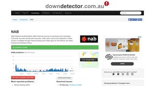 NAB down? Current outages | Downdetector
