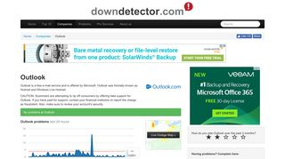 Outlook down? Current outages and problems   Downdetector