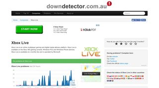 Xbox Live down? Current status and problems | Downdetector