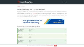Default settings for TP-LINK routers