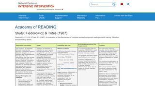 Academy of READING | National Center on Intensive Intervention