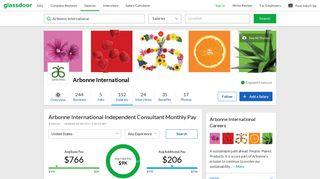 Arbonne International Independent Consultant Salaries | Glassdoor