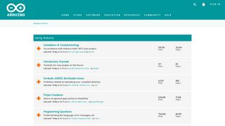 Arduino Forum - Index