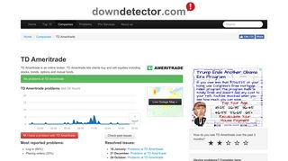TD Ameritrade down? Realtime status and problems overview ...