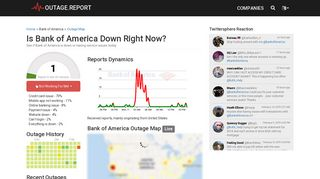 Bank of America Down? Service Status, Map, Problems History ...