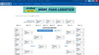 March Madness 2018 Bracket - NCAA Tournament - CBSSports.com