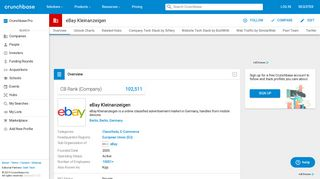 eBay Kleinanzeigen   Crunchbase