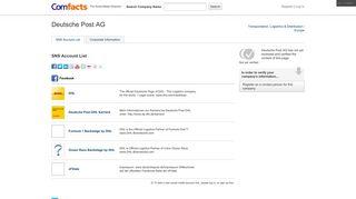 Deutsche Post AG SNS Account List | Comfacts | The Social Media ...