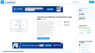Visit Learn.flvs.net - Welcome to the Educator Login page!.