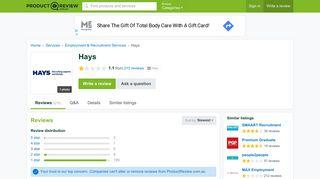 Hays Reviews - ProductReview.com.au