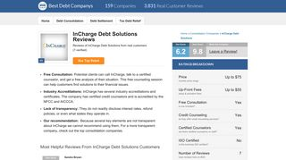 InCharge Debt Solutions Reviews 2019 | Verified Customer Reviews