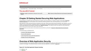 Chapter 25 Getting Started Securing Web Applications (The Java EE 6 ...