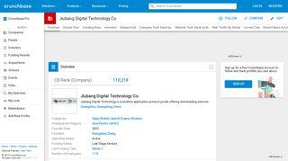 Jiubang Digital Technology Co. | Crunchbase