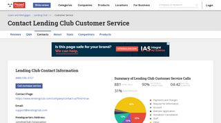 Lending Club Customer Service Phone Number (888) 596-3157 ...