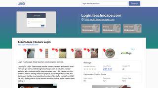 Everything on login.teachscape.com. Teachscape | Secure Login.