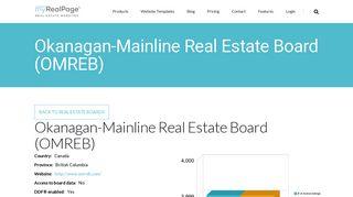 Okanagan-Mainline Real Estate Board (OMREB) | myRealPage