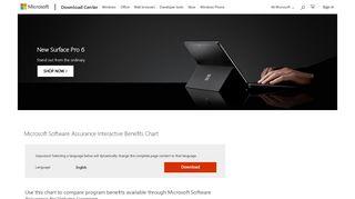 Download Microsoft Software Assurance Interactive Benefits Chart ...