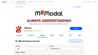 Working at MModal: 211 Reviews | Indeed.com
