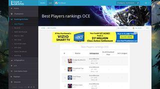 Best Players rankings OCE - League of Legends - LeagueOfGraphs