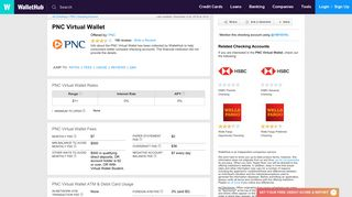 PNC Virtual Wallet Reviews - WalletHub